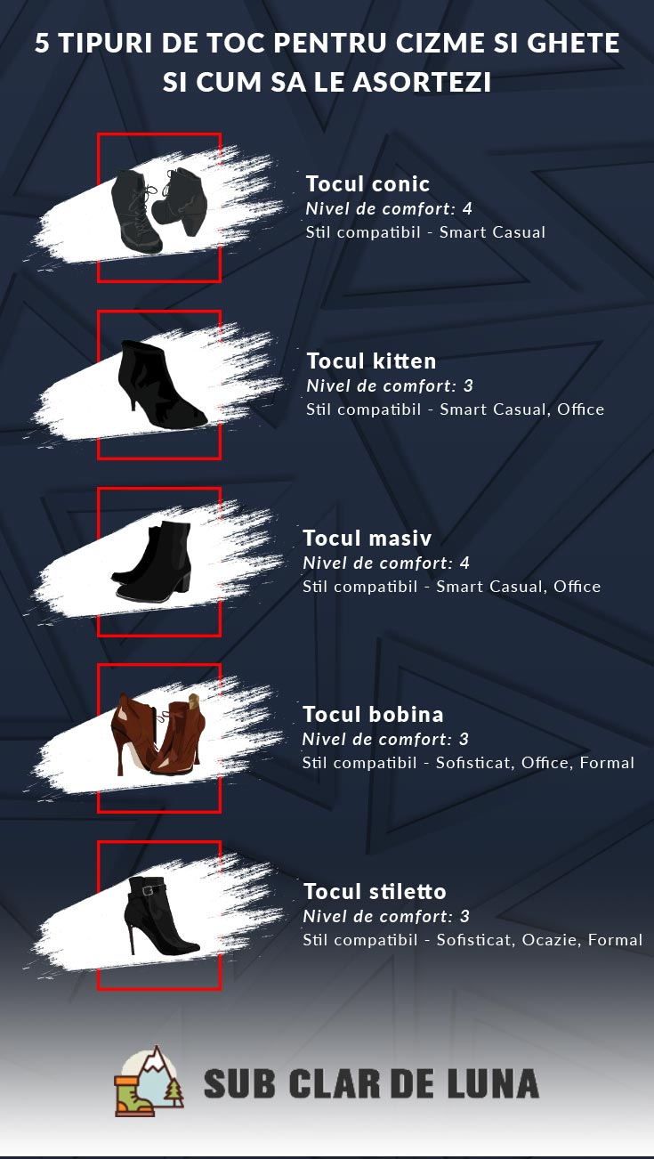 5 tipuri de tocuri pentru cizme si ghete si cum le asortezi - SubClarDeLuna.ro